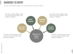 Barriers To Entry Ppt PowerPoint Presentation Design Templates