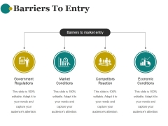 Barriers To Entry Ppt PowerPoint Presentation Visuals