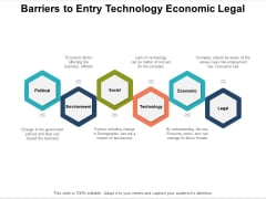 Barriers To Entry Technology Economic Legal Ppt PowerPoint Presentation Layouts Tips