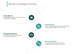 Barriers To Strategic Planning Ppt PowerPoint Presentation Slides Images