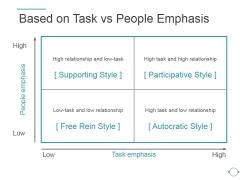Based On Task Vs People Emphasis Ppt PowerPoint Presentation Deck
