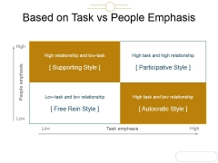 Based On Task Vs People Emphasis Ppt PowerPoint Presentation Slide Download