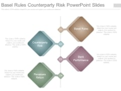 Basel Rules Counterparty Risk Powerpoint Slides