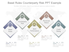 Basel Rules Counterparty Risk Ppt Example