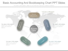 Basic Accounting And Bookkeeping Chart Ppt Slides