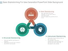Basic Brainstorming For Idea Generation Powerpoint Slide Background
