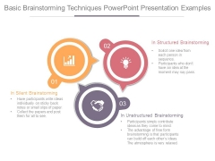 Basic Brainstorming Techniques Powerpoint Presentation Examples
