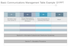 Basic Communications Management Table Example Of Ppt