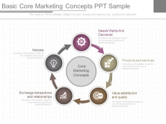 Basic Core Marketing Concepts Ppt Sample