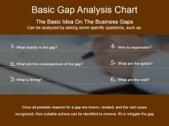 Basic Gap Analysis Chart Ppt PowerPoint Presentation Professional Portfolio