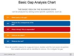 Basic Gap Analysis Chart Ppt PowerPoint Presentation Professional Slide Download