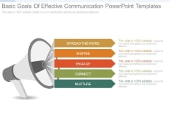 Basic Goals Of Effective Communication Powerpoint Templates
