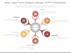 Basic Legal Forms Diagram Example Of Ppt Presentation