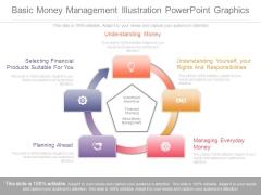 Basic Money Management Illustration Powerpoint Graphics
