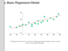 Basic Regression Model Ppt PowerPoint Presentation Pictures Layout Ideas