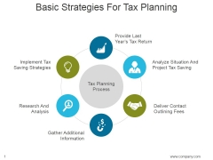 Basic Strategies For Tax Planning Ppt PowerPoint Presentation Deck