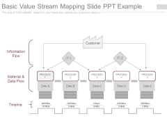 Basic Value Stream Mapping Slide Ppt Example