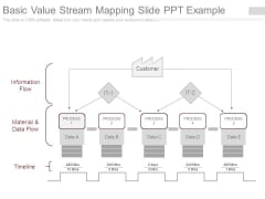 Basic Value Stream Mapping Slide Ppt Example