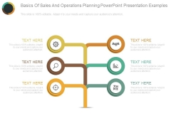 Basics Of Sales And Operations Planning Powerpoint Presentation Examples