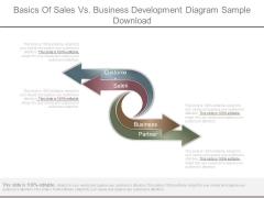 Basics Of Sales Vs Business Development Diagram Sample Download