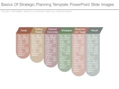 Basics Of Strategic Planning Template Powerpoint Slide Images