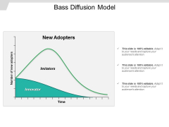 Bass Diffusion Model Ppt PowerPoint Presentation Layouts Shapes