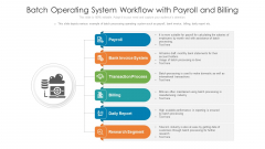 Batch Operating System Workflow With Payroll And Billing Ppt PowerPoint Presentation Icon Diagrams PDF