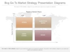 Bcg Go To Market Strategy Presentation Diagrams