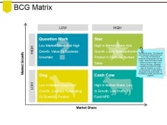 Bcg Matrix Ppt PowerPoint Presentation Ideas Files