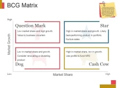 Bcg Matrix Ppt PowerPoint Presentation Influencers