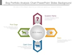 Bcg Portfolio Analysis Chart Powerpoint Slides Background