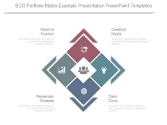 Bcg Portfolio Matrix Example Presentation Powerpoint Templates