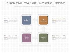 Be Impressive Powerpoint Presentation Examples