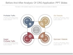 Before And After Analysis Of Cro Application Ppt Slides
