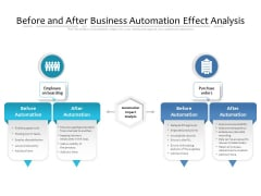 Before And After Business Automation Effect Analysis Ppt PowerPoint Presentation File Graphic Images PDF