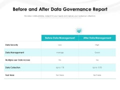 Before And After Data Governance Report Ppt PowerPoint Presentation Gallery Slide Portrait PDF