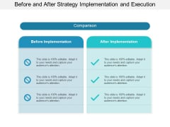 Before And After Strategy Implementation And Execution Ppt PowerPoint Presentation Show Template