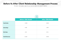 Before Vs After Client Relationship Management Process Ppt PowerPoint Presentation Gallery Demonstration PDF