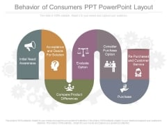 Behavior Of Consumers Ppt Powerpoint Layout