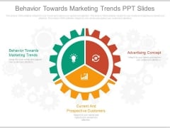 Behavior Towards Marketing Trends Ppt Slides