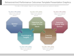 Behavioral And Performance Outcomes Template Presentation Graphics