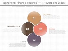 Behavioral Finance Theories Ppt Powerpoint Slides