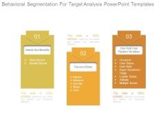 Behavioral Segmentation For Target Analysis Powerpoint Templates