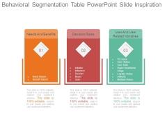Behavioral Segmentation Table Powerpoint Slide Inspiration
