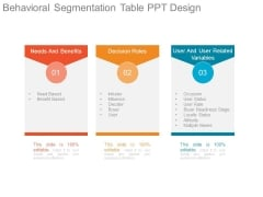 Behavioral Segmentation Table Ppt Design