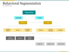 Behavioral Segmentation Template 2 Ppt PowerPoint Presentation Background Image