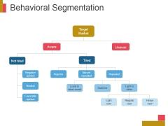 Behavioral Segmentation Template 2 Ppt PowerPoint Presentation Good