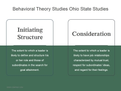 Behavioral Theory Studies Ohio State Studies Ppt PowerPoint Presentation Infographic Template