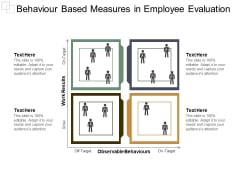 Behaviour Based Measures In Employee Evaluation Ppt PowerPoint Presentation Icon Diagrams