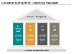 Behaviour Management Employee Motivation Retention Consumer Product Rating Ppt PowerPoint Presentation Slides Show